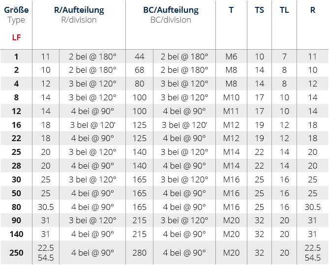 Image Result For Audi A Sportback Lnge